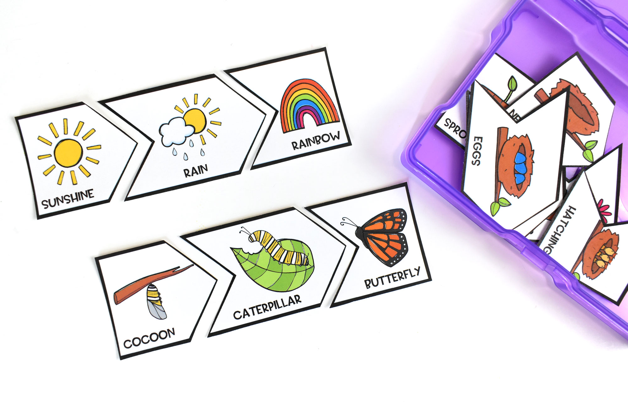 Spring Sequencing Card Puzzles | HolidayPrinables.net #printables #spring #sequencingcards #printablepuzzles #printablesforkids #educationprintables #homeschoolprintables #weloveprintables #holidayprintables